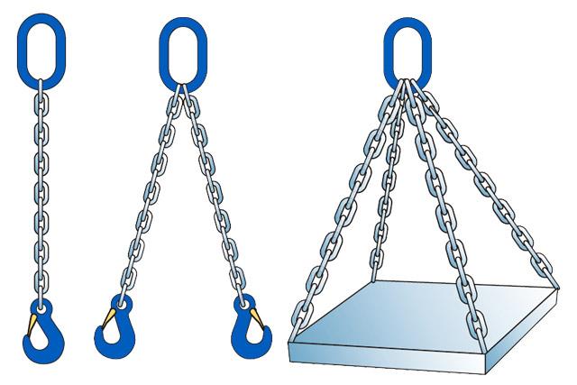 Eslingas de cadena