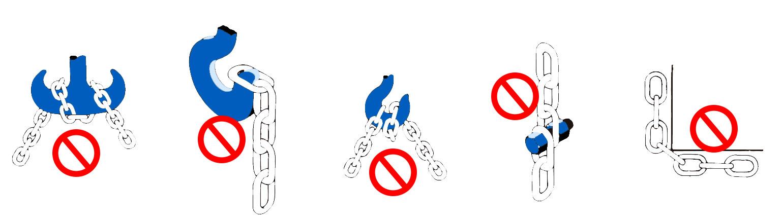 Consejos de uso eslinga de cadena